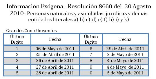 Res 8660 litrales